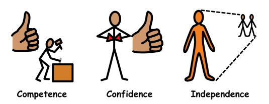 Competnece, Confidence, and Independence
